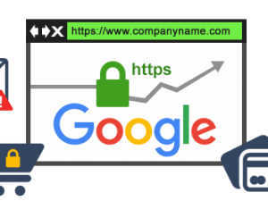 benefits-to-use-ssl-certificate